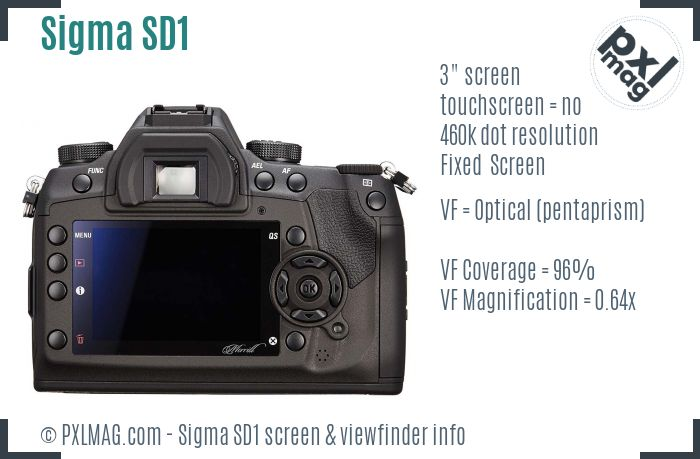 Sigma SD1 screen and viewfinder