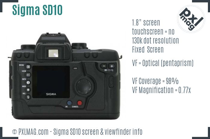 Sigma SD10 screen and viewfinder