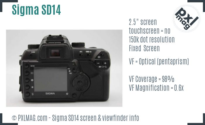 Sigma SD14 screen and viewfinder