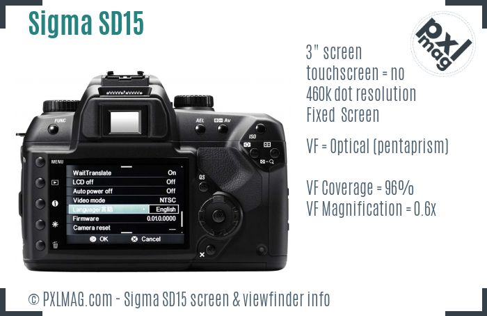 Sigma SD15 screen and viewfinder