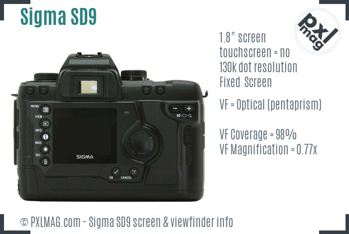 Sigma SD9 screen and viewfinder
