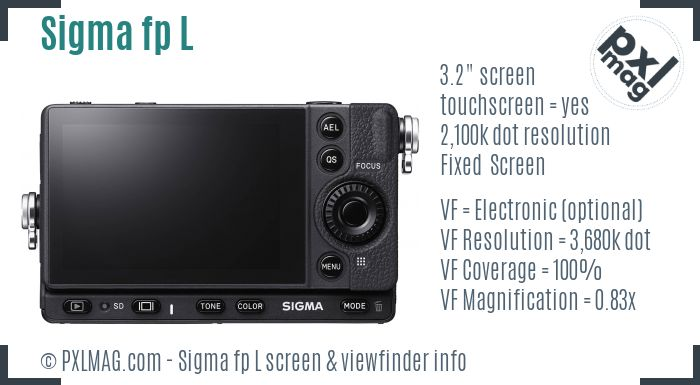 Sigma fp L screen and viewfinder