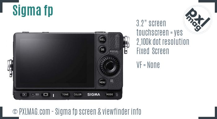 Sigma fp screen and viewfinder