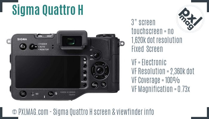 Sigma sd Quattro H screen and viewfinder
