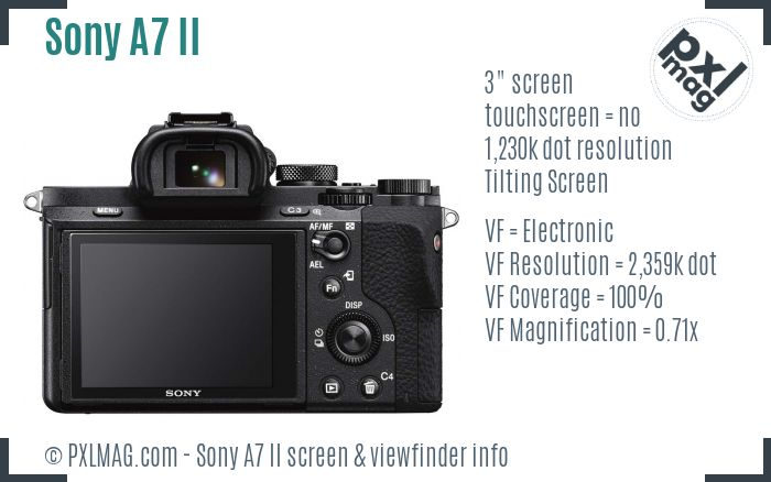 Sony Alpha A7 II screen and viewfinder
