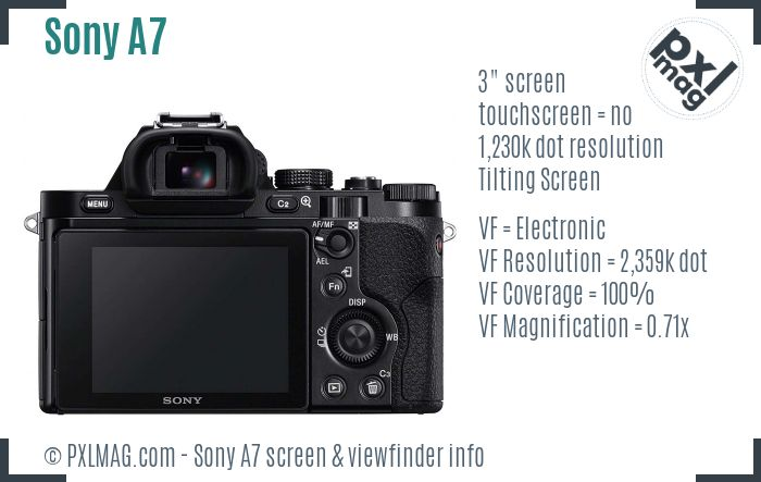 Sony Alpha A7 screen and viewfinder