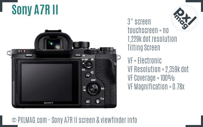 Sony Alpha A7R II screen and viewfinder