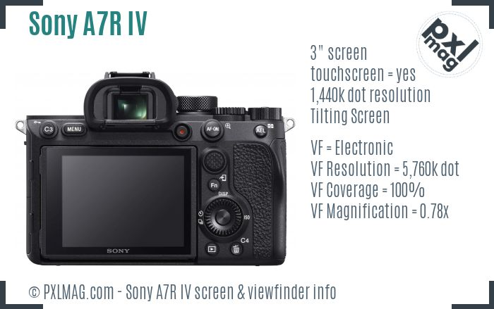 Sony Alpha A7R IV screen and viewfinder