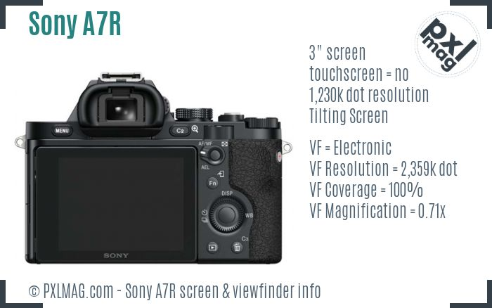 Sony Alpha A7R screen and viewfinder
