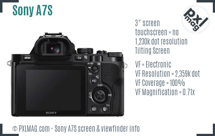 Sony Alpha A7S screen and viewfinder