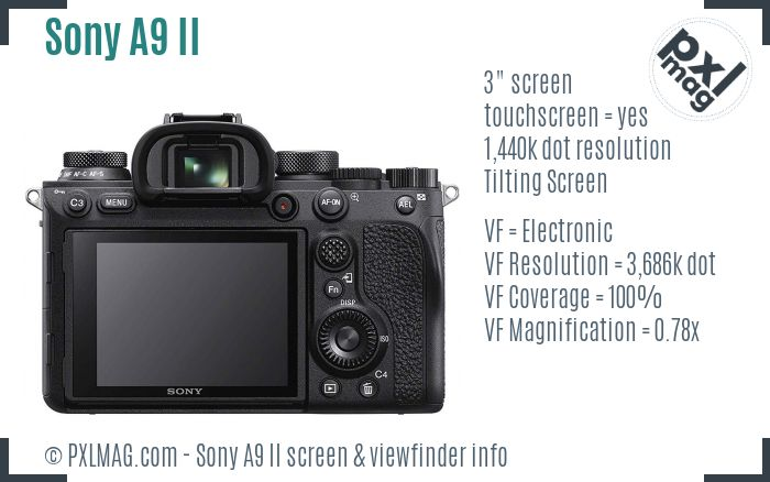 Sony Alpha A9 Mark II screen and viewfinder