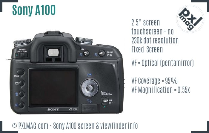 Sony Alpha DSLR-A100 screen and viewfinder