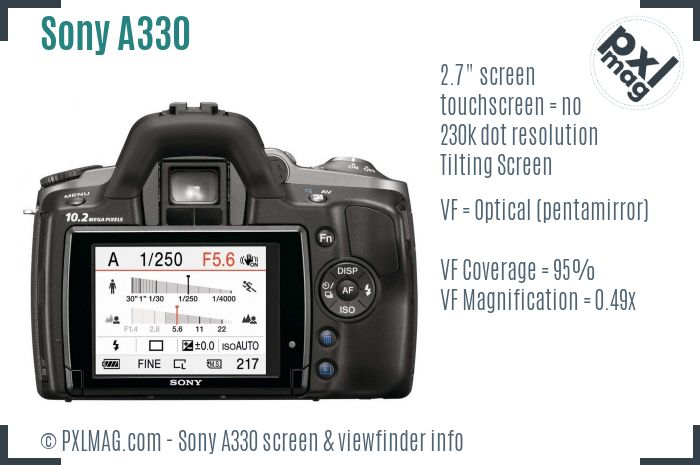Sony Alpha DSLR-A330 screen and viewfinder
