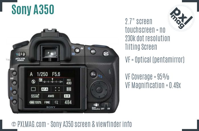 Sony Alpha DSLR-A350 screen and viewfinder