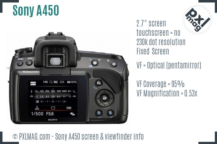 Sony Alpha DSLR-A450 screen and viewfinder