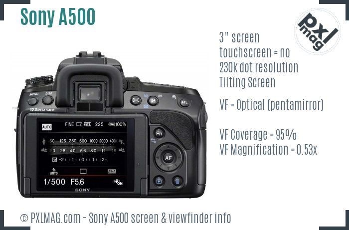 Sony Alpha DSLR-A500 screen and viewfinder