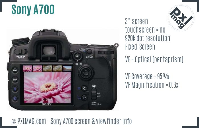 Sony Alpha DSLR-A700 screen and viewfinder