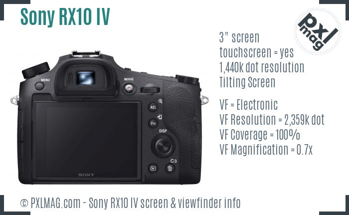 Sony Cyber-shot DSC-RX10 IV screen and viewfinder
