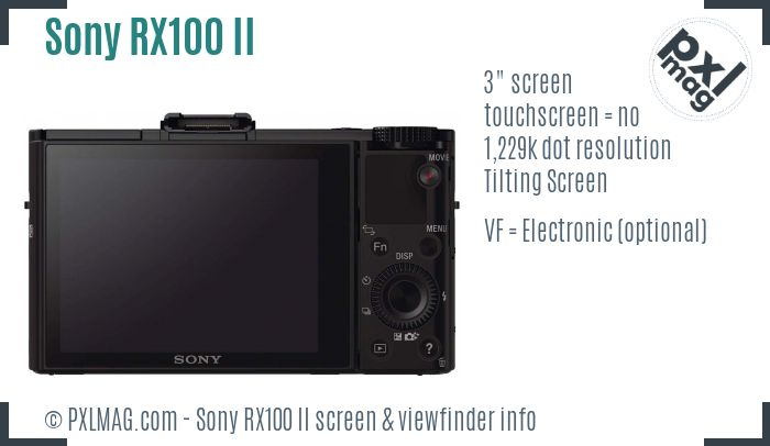 Sony Cyber-shot DSC-RX100 II screen and viewfinder