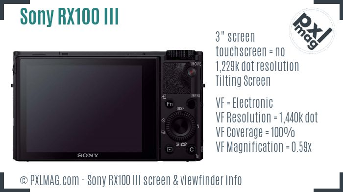 Sony Cyber-shot DSC-RX100 III screen and viewfinder