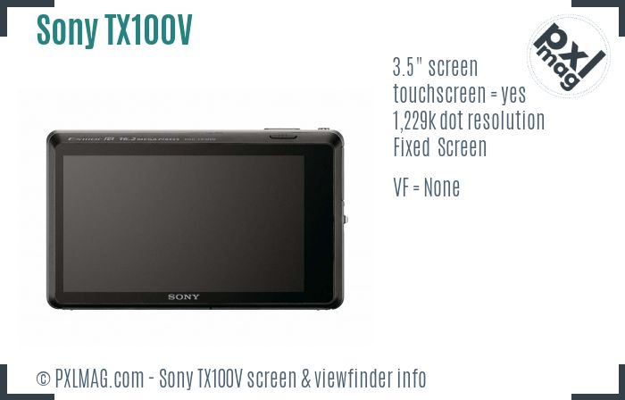 Sony Cyber-shot DSC-TX100V screen and viewfinder