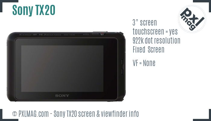 Sony Cyber-shot DSC-TX20 screen and viewfinder