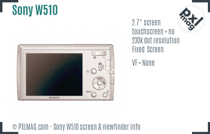 Sony Cyber-shot DSC-W510 screen and viewfinder
