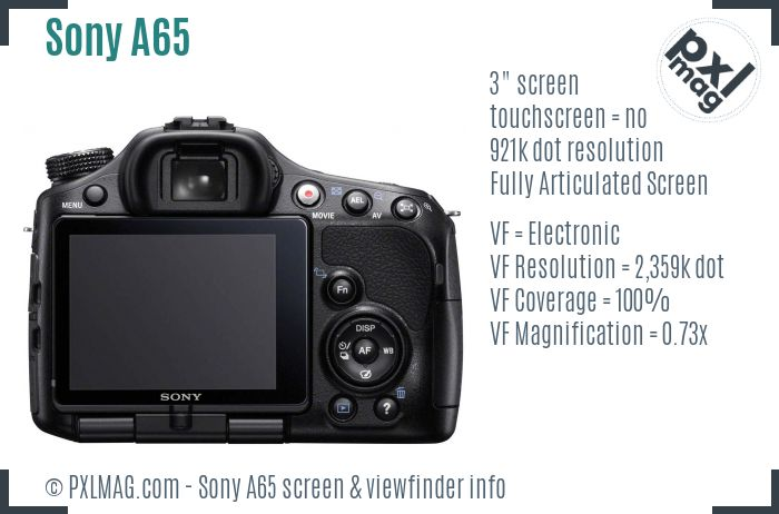 Sony SLT-A65 screen and viewfinder
