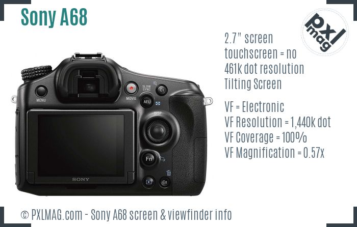 Sony SLT-A68 screen and viewfinder