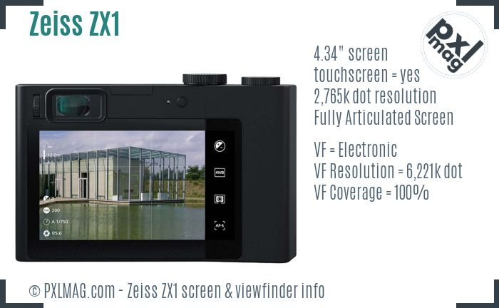 Zeiss ZX1 screen and viewfinder