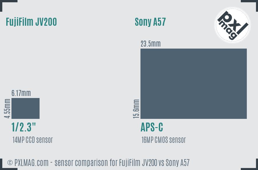 FujiFilm JV200 vs Sony A57 sensor size comparison