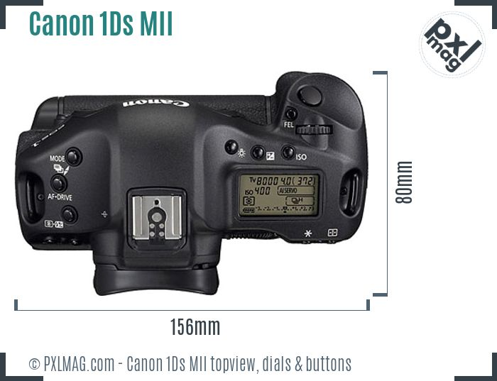 Canon EOS-1Ds Mark II topview buttons dials