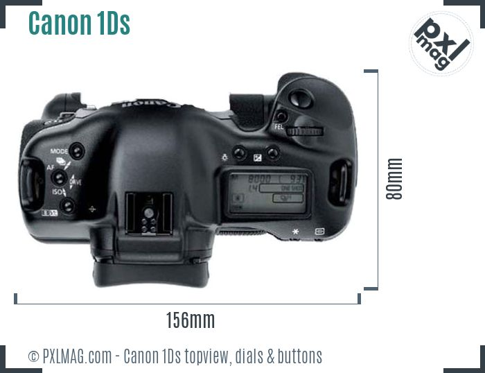 Canon EOS-1Ds topview buttons dials